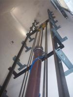 Dźwigi hydrauliczne klasyczne